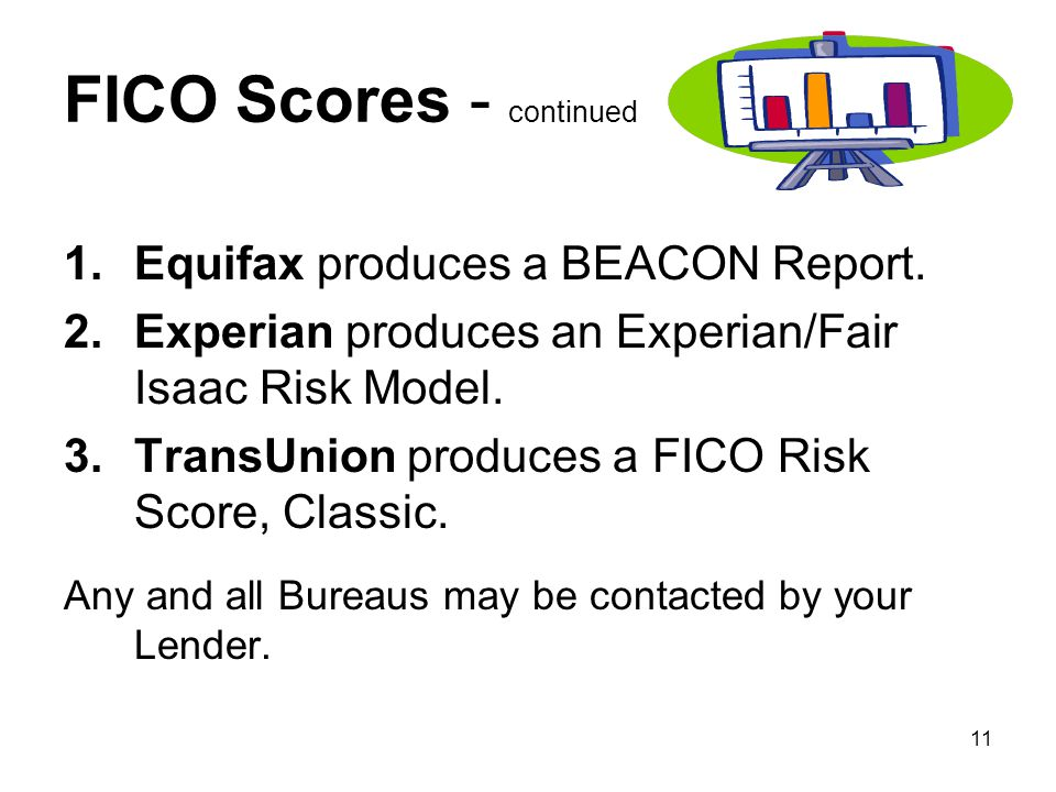 11 FICO Scores - continued 1.Equifax produces a BEACON Report.
