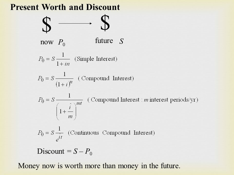Present Worth and Discount $ $ now future P0P0 S Money now is worth more than money in the future.