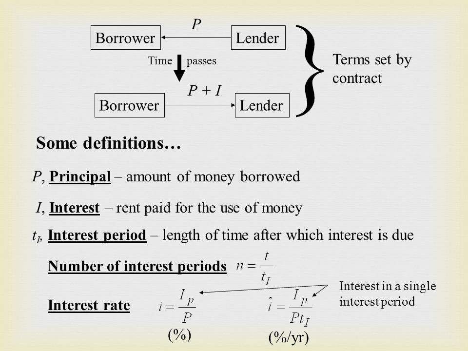 BorrowerLender P + I I, Interest – rent paid for the use of money Some definitions… P, Principal – amount of money borrowed t I, Interest period – length of time after which interest is due Number of interest periods BorrowerLender P } Terms set by contract Interest rate Time passes Interest in a single interest period (%) (%/yr)