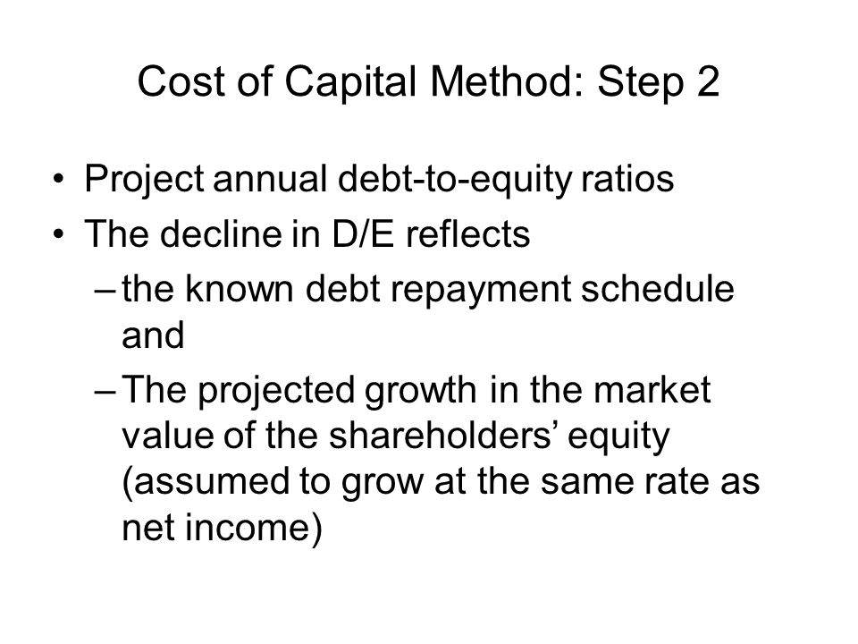 Cost of Capital Method: Step 2 Project annual debt-to-equity ratios The decline in D/E reflects –the known debt repayment schedule and –The projected growth in the market value of the shareholders' equity (assumed to grow at the same rate as net income)