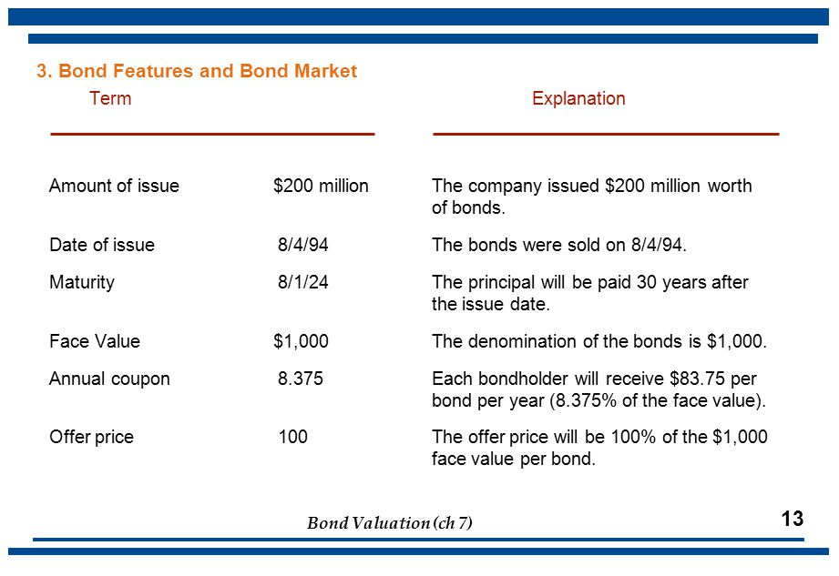 Bond Valuation (ch 7) 13 3.
