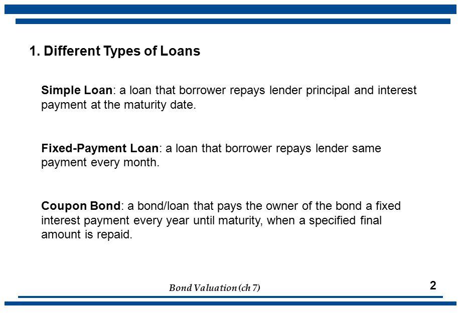 Bond Valuation (ch 7) 13 3.
