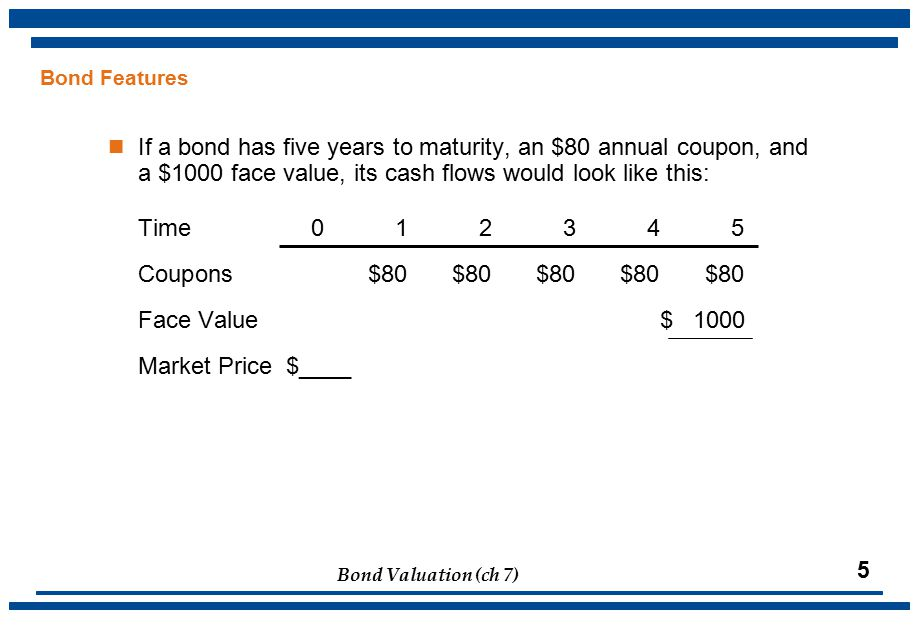 Bond Valuation (ch 7) 5 If a bond has five years to maturity, an $80 annual coupon, and a $1000 face value, its cash flows would look like this: Time012345 Coupons$80$80$80$80$80 Face Value$ 1000 Market Price $____ Bond Features