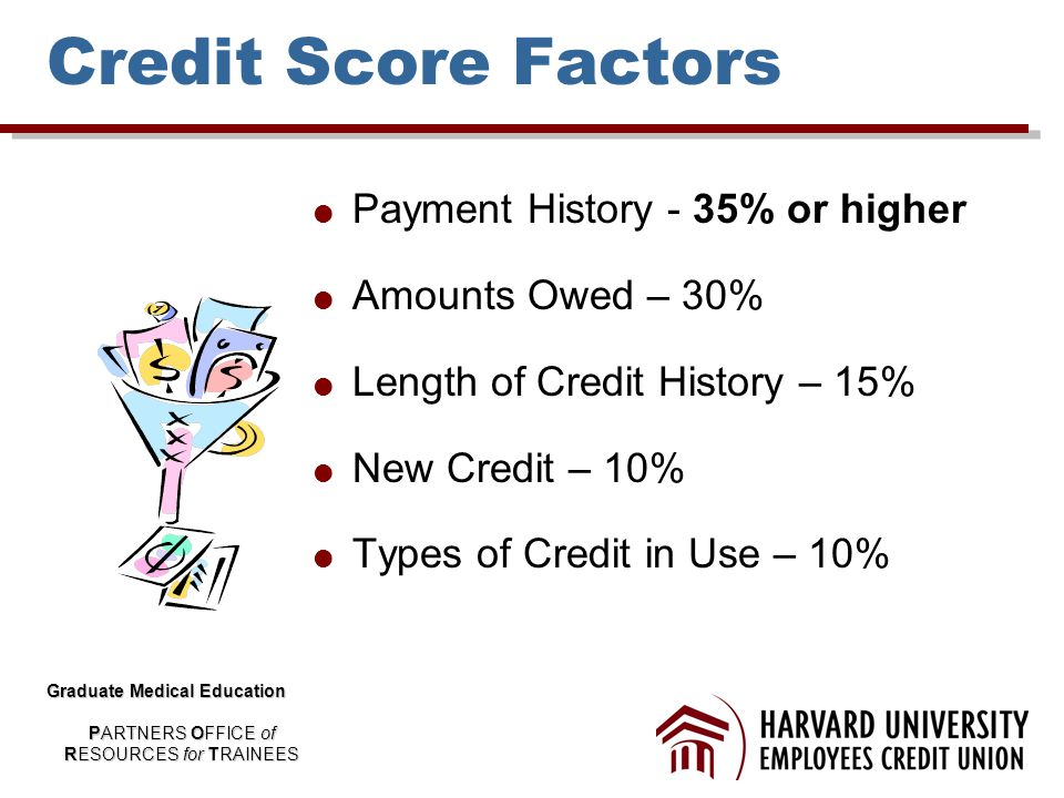 Credit Score Factors  Payment History - 35% or higher  Amounts Owed – 30%  Length of Credit History – 15%  New Credit – 10%  Types of Credit in Use – 10% Graduate Medical Education PARTNERS OFFICE of RESOURCES for TRAINEES
