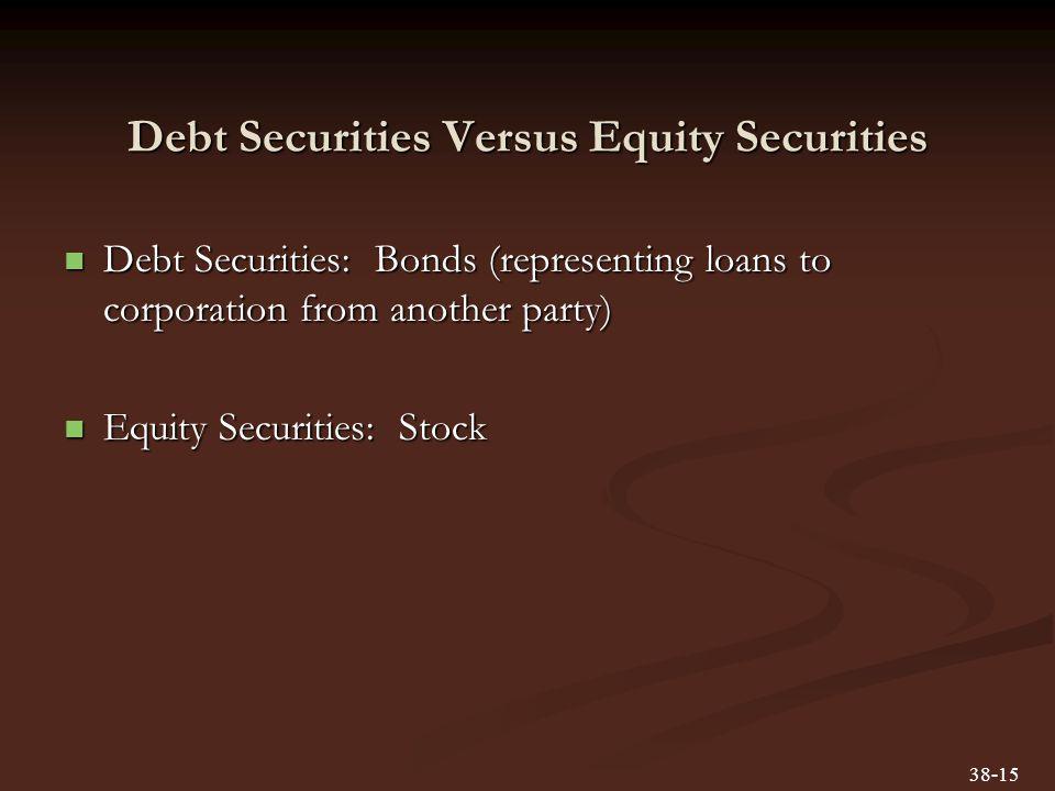Debt Securities Versus Equity Securities Debt Securities: Bonds (representing loans to corporation from another party) Debt Securities: Bonds (representing loans to corporation from another party) Equity Securities: Stock Equity Securities: Stock 38-15