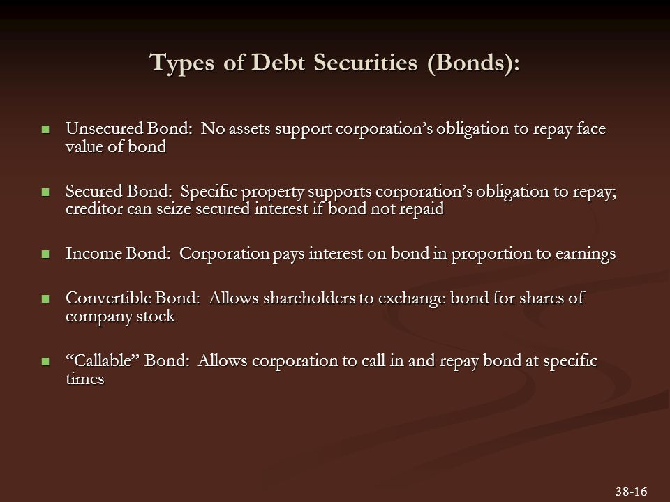 Types of Debt Securities (Bonds): Unsecured Bond: No assets support corporation's obligation to repay face value of bond Unsecured Bond: No assets sup