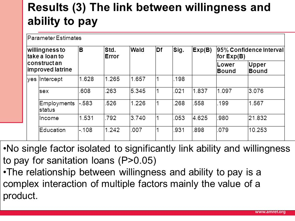 Results (3) The link between willingness and ability to pay 11 Parameter Estimates willingness to take a loan to construct an improved latrine BStd. E