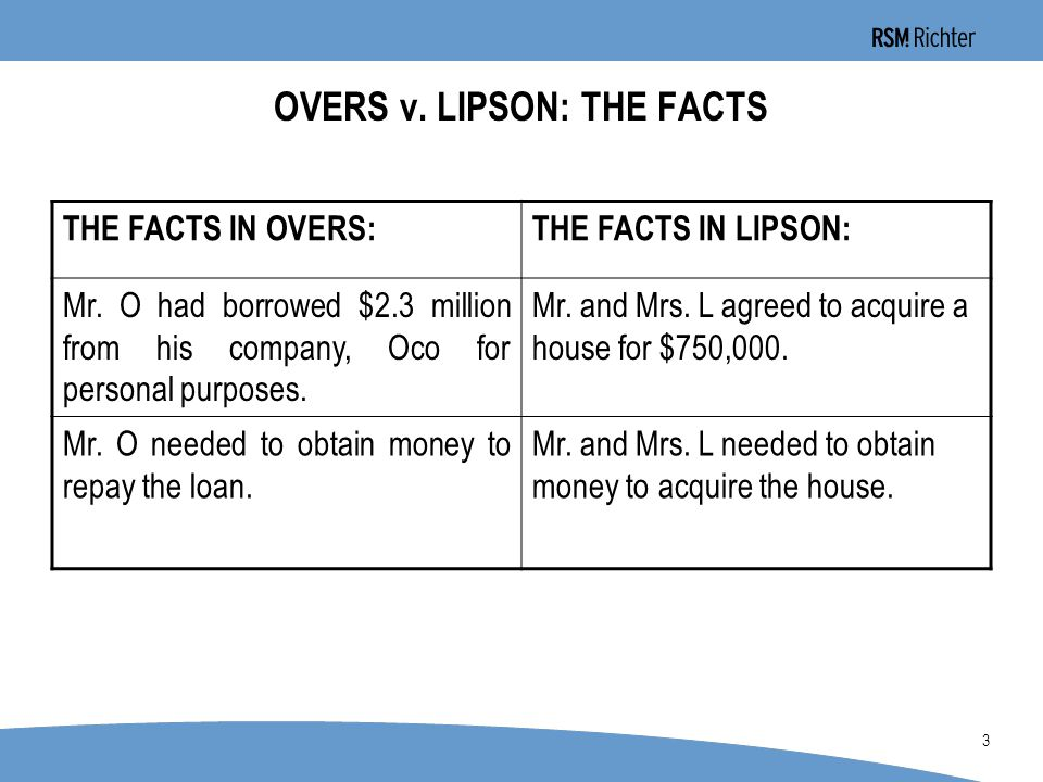 0 3 OVERS v. LIPSON: THE FACTS THE FACTS IN OVERS:THE FACTS IN LIPSON: Mr.