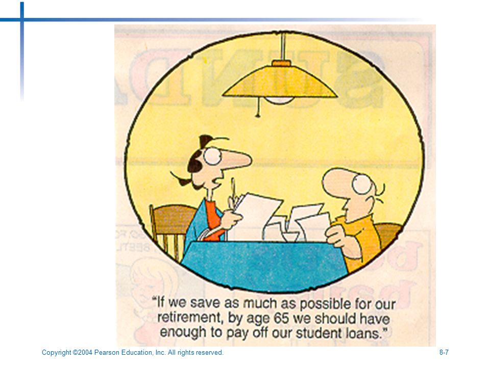 Copyright ©2004 Pearson Education, Inc.All rights reserved.8-8 What Is Consumer Borrowing.