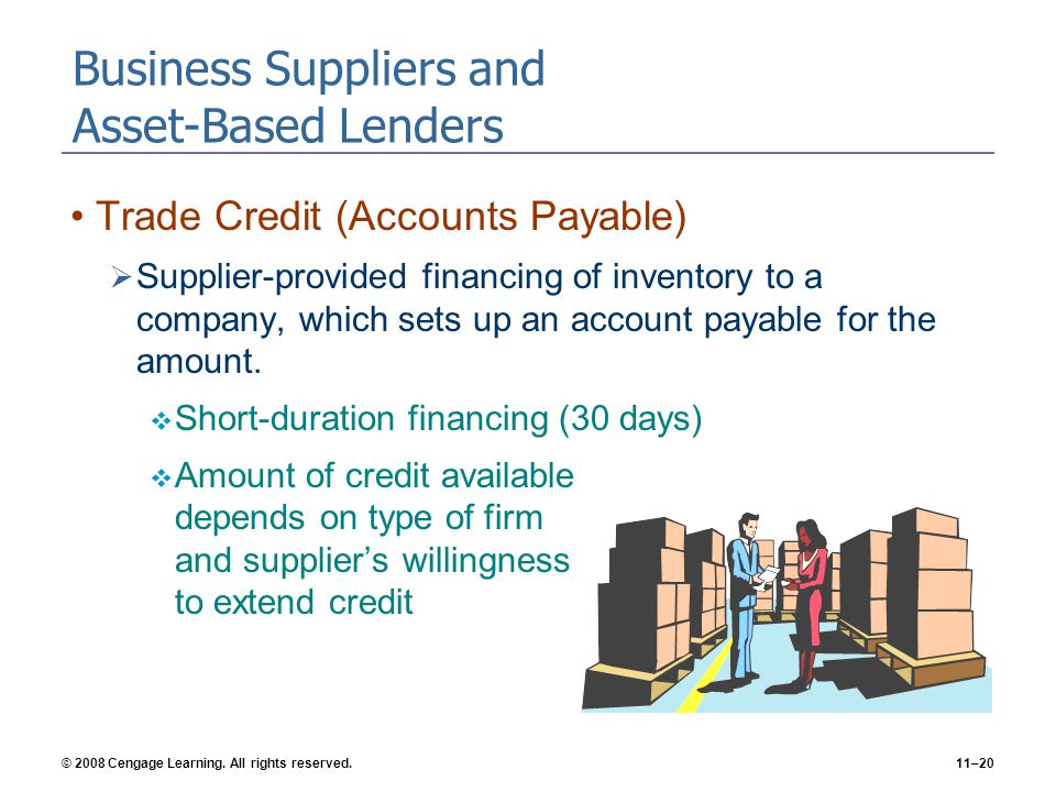 © 2008 Cengage Learning. All rights reserved.11–20 Business Suppliers and Asset-Based Lenders Trade Credit (Accounts Payable)  Supplier-provided fina