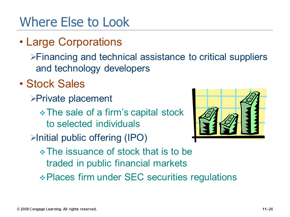 © 2008 Cengage Learning. All rights reserved.11–26 Where Else to Look Large Corporations  Financing and technical assistance to critical suppliers an