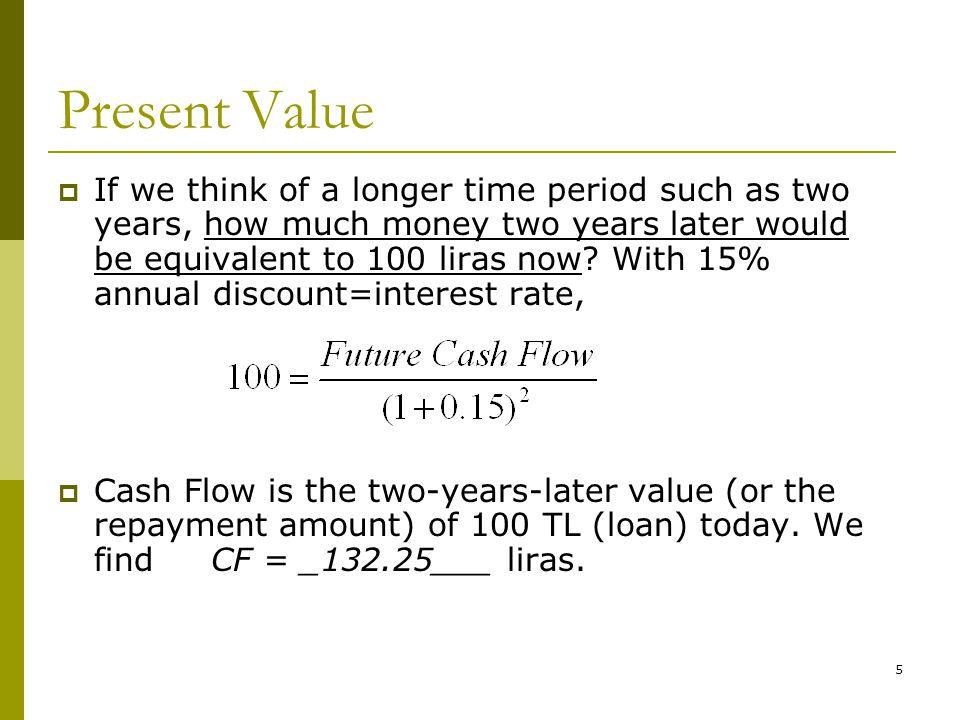 6 Present Value TodayYear 1Year 2 Year n 100115132.25