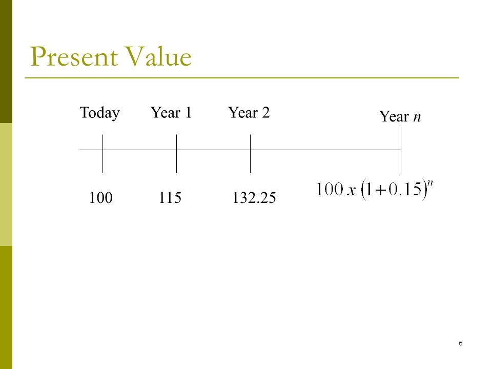 7 Simple Present Value