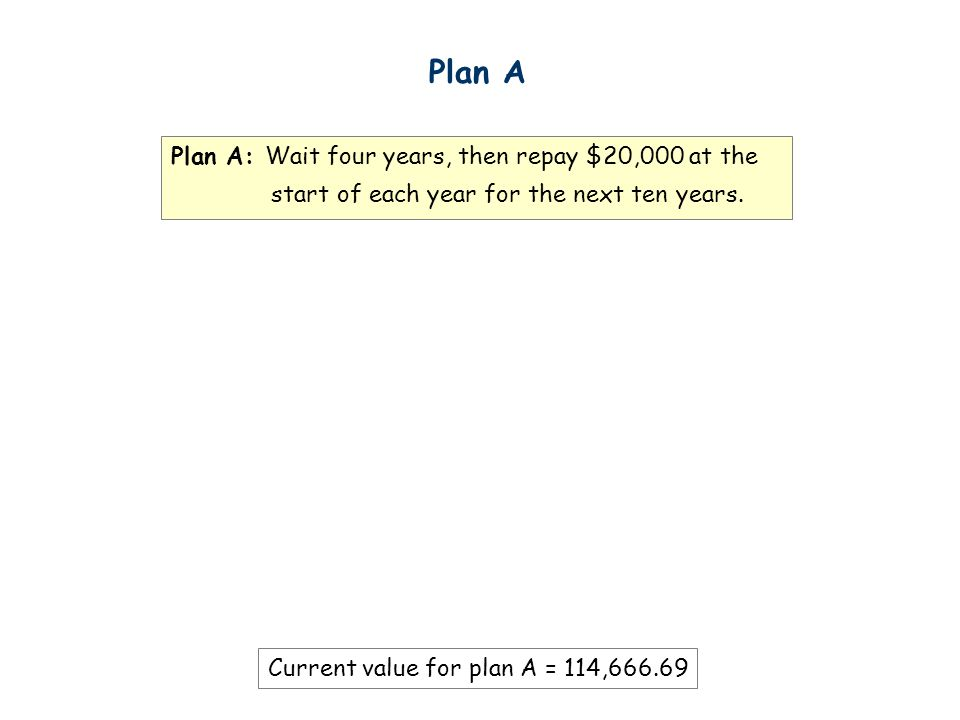 Plan A: Wait four years, then repay $20,000 at the start of each year for the next ten years.