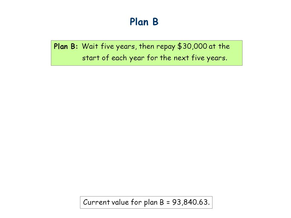 Plan B Plan B: Wait five years, then repay $30,000 at the start of each year for the next five years.