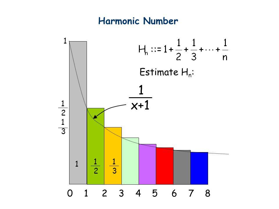 1 x+1 0 1 2 3 4 5 6 7 8 1 1212 1313 1212 1 1313 Harmonic Number Estimate H n :