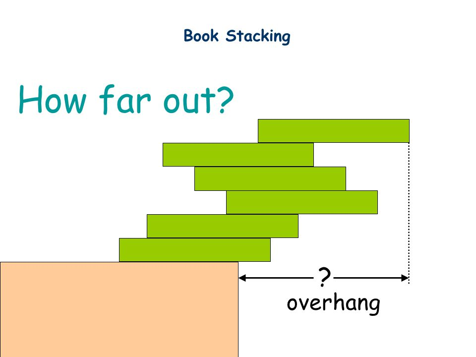 How far out overhang Book Stacking