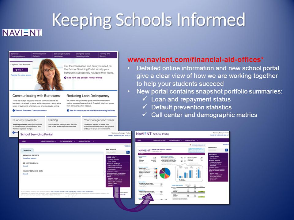 Keeping Schools Informed www.navient.com/financial-aid-offices* Detailed online information and new school portal give a clear view of how we are working together to help your students succeed New portal contains snapshot portfolio summaries: Loan and repayment status Default prevention statistics Call center and demographic metrics
