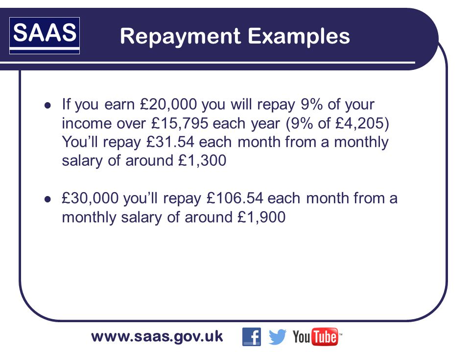 www.saas.gov.uk Repayment Examples If you earn £20,000 you will repay 9% of your income over £15,795 each year (9% of £4,205) You'll repay £31.54 each month from a monthly salary of around £1,300 £30,000 you'll repay £106.54 each month from a monthly salary of around £1,900