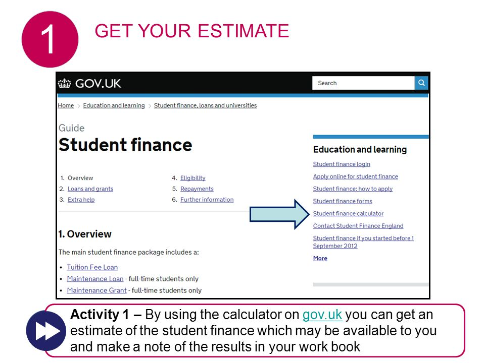 Activity 1 – By using the calculator on gov.uk you can get an estimate of the student finance which may be available to you and make a note of the res