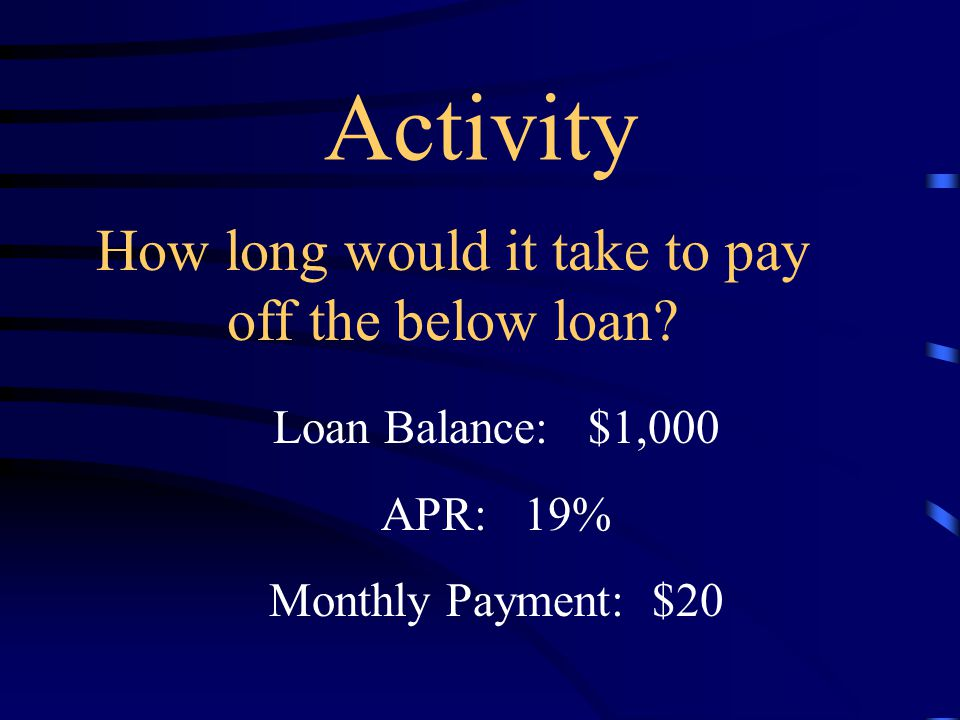 Activity Loan Balance: $1,000 APR: 19% Monthly Payment: $20 How long would it take to pay off the below loan