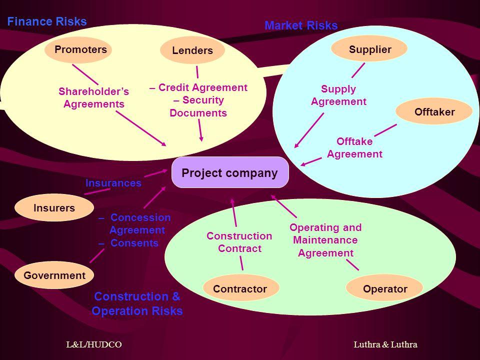 L&L/HUDCO Luthra & Luthra Financing Project Financing vs.