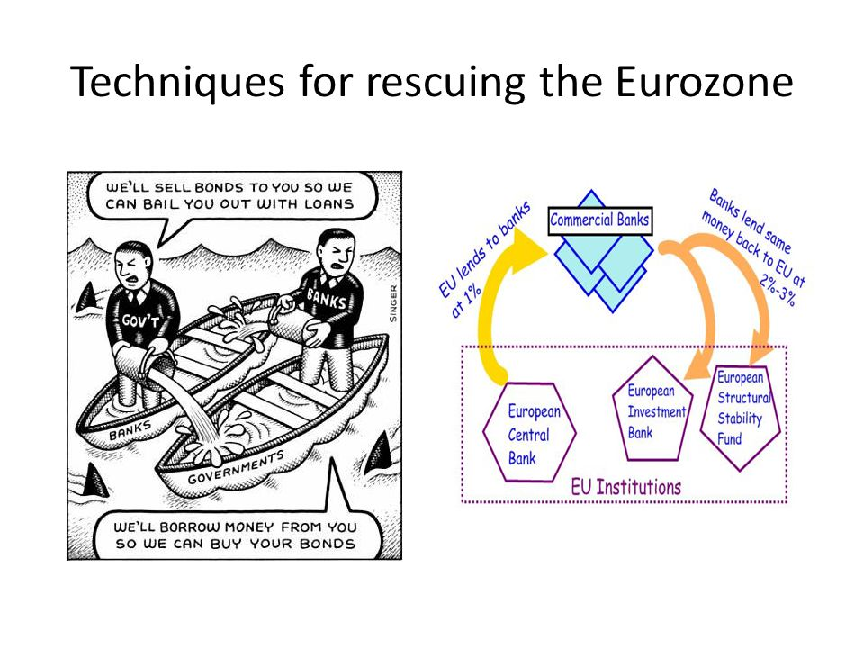 Techniques for rescuing the Eurozone