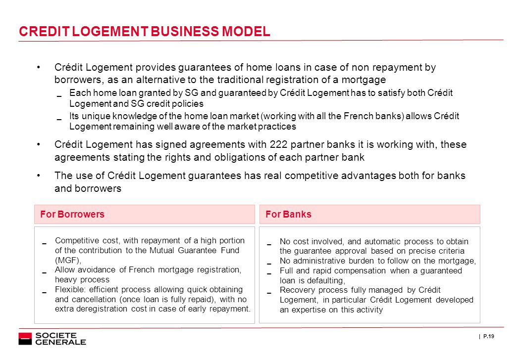 | P.19 CREDIT LOGEMENT BUSINESS MODEL Crédit Logement provides guarantees of home loans in case of non repayment by borrowers, as an alternative to th