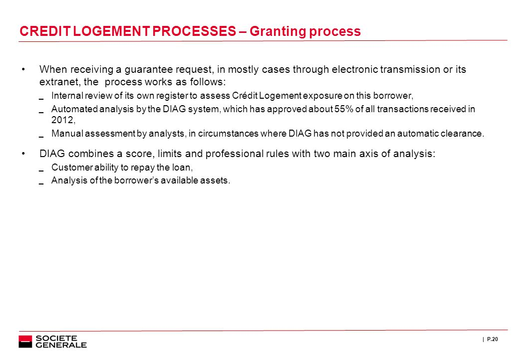 | P.20 CREDIT LOGEMENT PROCESSES – Granting process When receiving a guarantee request, in mostly cases through electronic transmission or its extrane