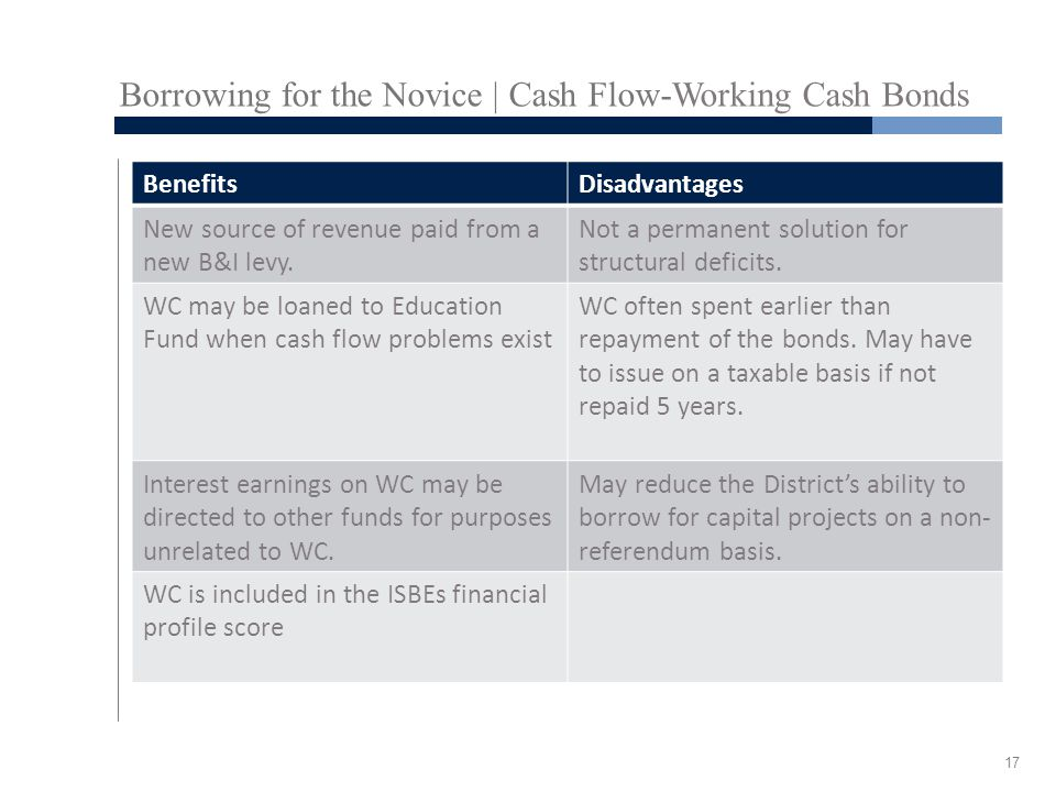 Borrowing for the Novice | Cash Flow-Working Cash Bonds BenefitsDisadvantages New source of revenue paid from a new B&I levy.
