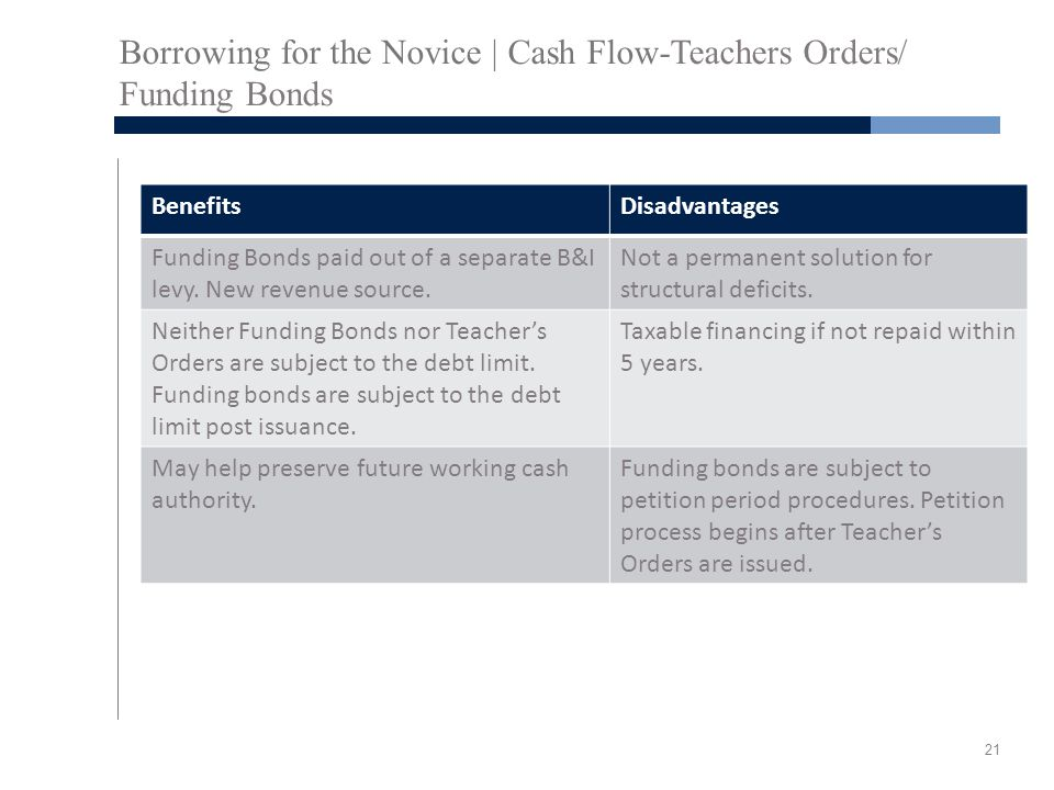 Borrowing for the Novice | Cash Flow-Teachers Orders/ Funding Bonds BenefitsDisadvantages Funding Bonds paid out of a separate B&I levy.