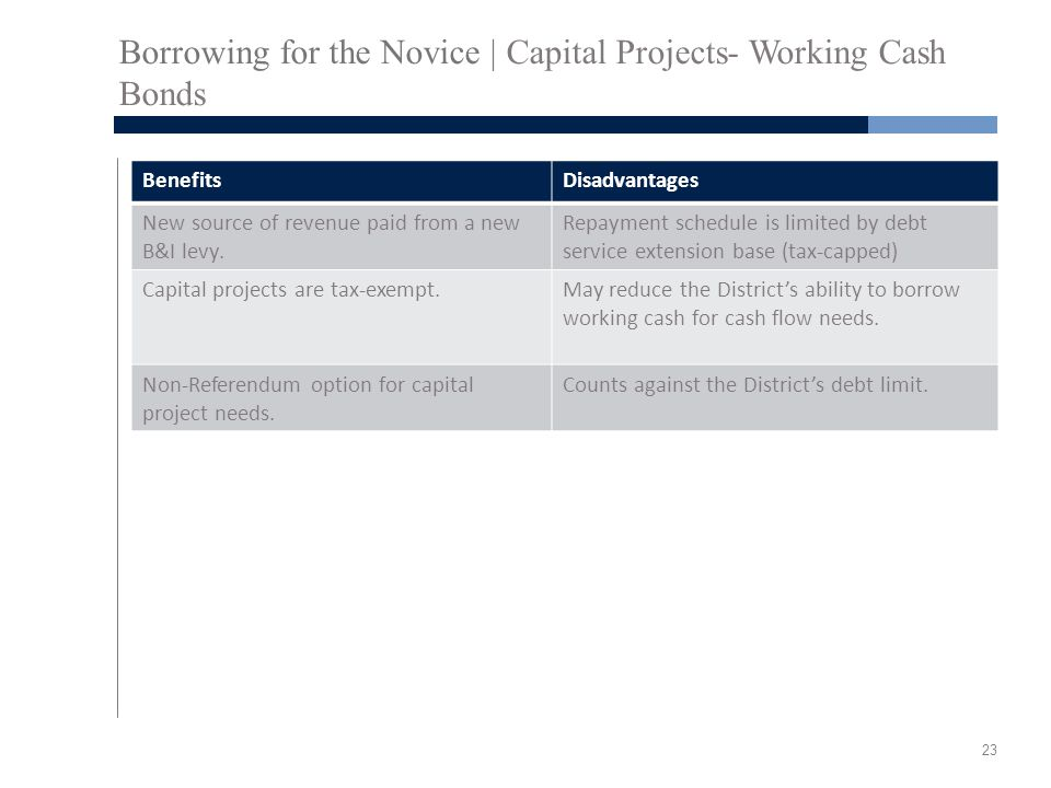 Borrowing for the Novice | Capital Projects- Working Cash Bonds BenefitsDisadvantages New source of revenue paid from a new B&I levy.