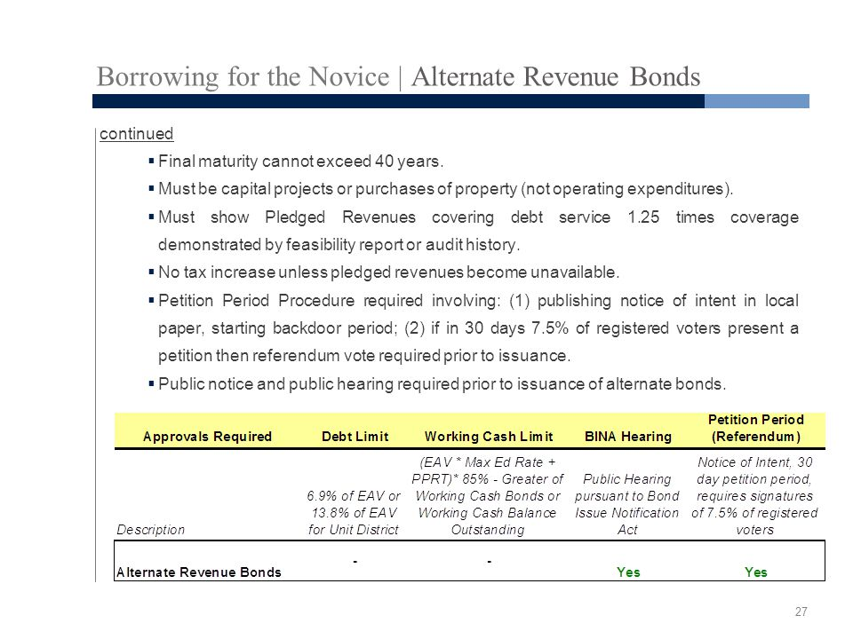 27 Borrowing for the Novice | Alternate Revenue Bonds continued  Final maturity cannot exceed 40 years.  Must be capital projects or purchases of pr