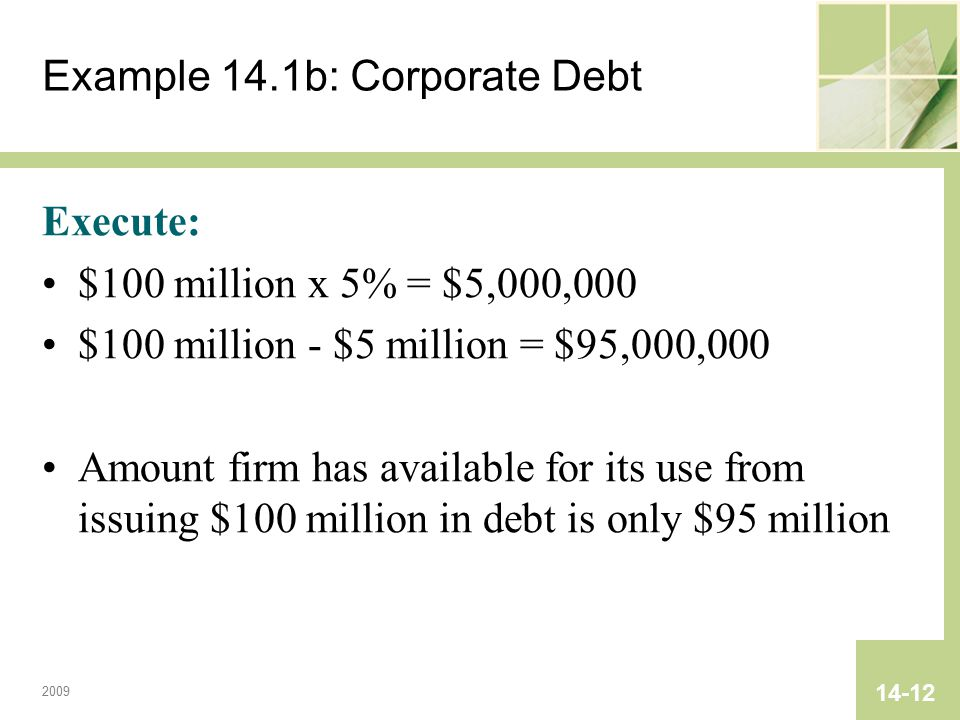 2009 14-12 Example 14.1b: Corporate Debt Execute: $100 million x 5% = $5,000,000 $100 million - $5 million = $95,000,000 Amount firm has available for
