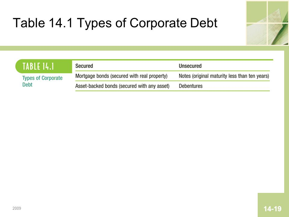 2009 14-19 Table 14.1 Types of Corporate Debt
