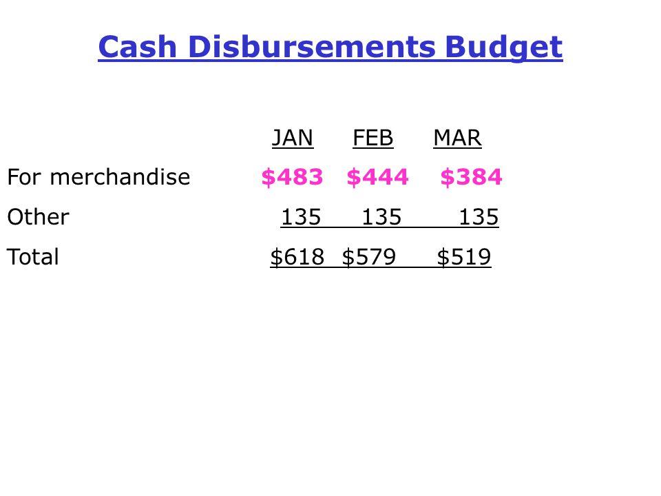 Cash Disbursements Budget JAN FEB MAR For merchandise $483 $444 $384 Other 135 135 135 Total $618 $579 $519