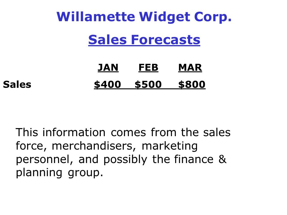 Willamette Widget Corp. Sales Forecasts JAN FEB MAR Sales $400 $500 $800 This information comes from the sales force, merchandisers, marketing personn