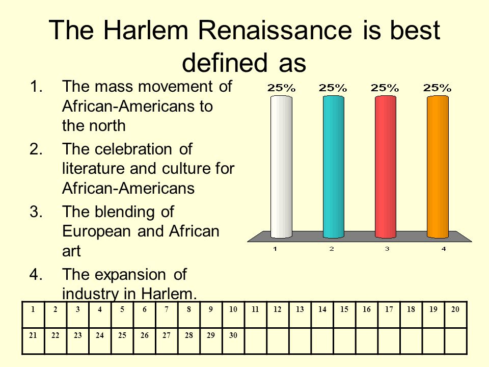 The Harlem Renaissance is best defined as 1.The mass movement of African-Americans to the north 2.The celebration of literature and culture for Africa