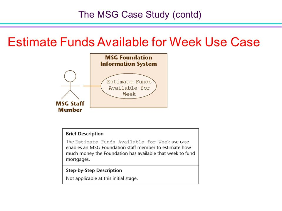 The MSG Case Study (contd) Estimate Funds Available for Week Use Case Figure 10.4