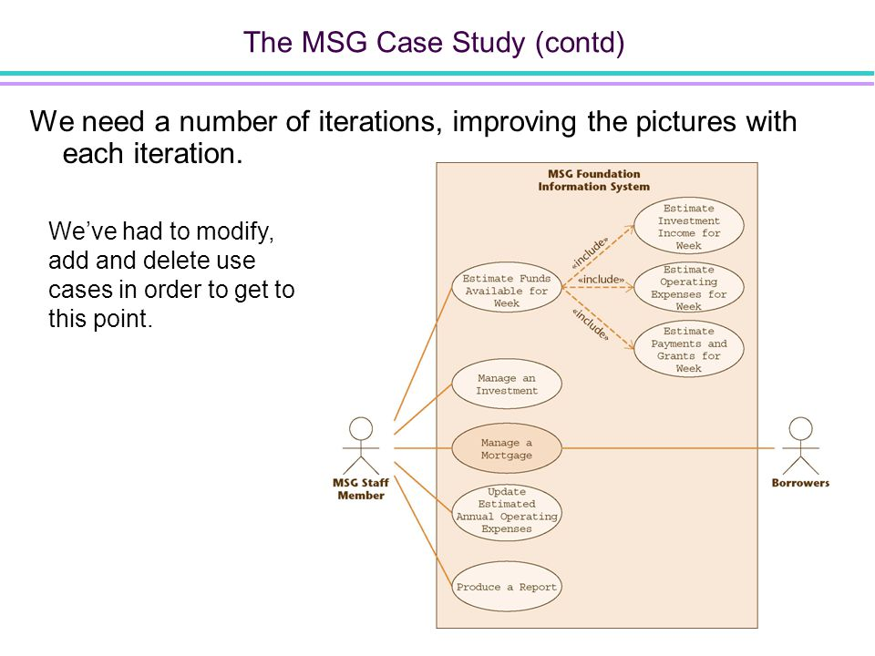 The MSG Case Study (contd) We need a number of iterations, improving the pictures with each iteration.