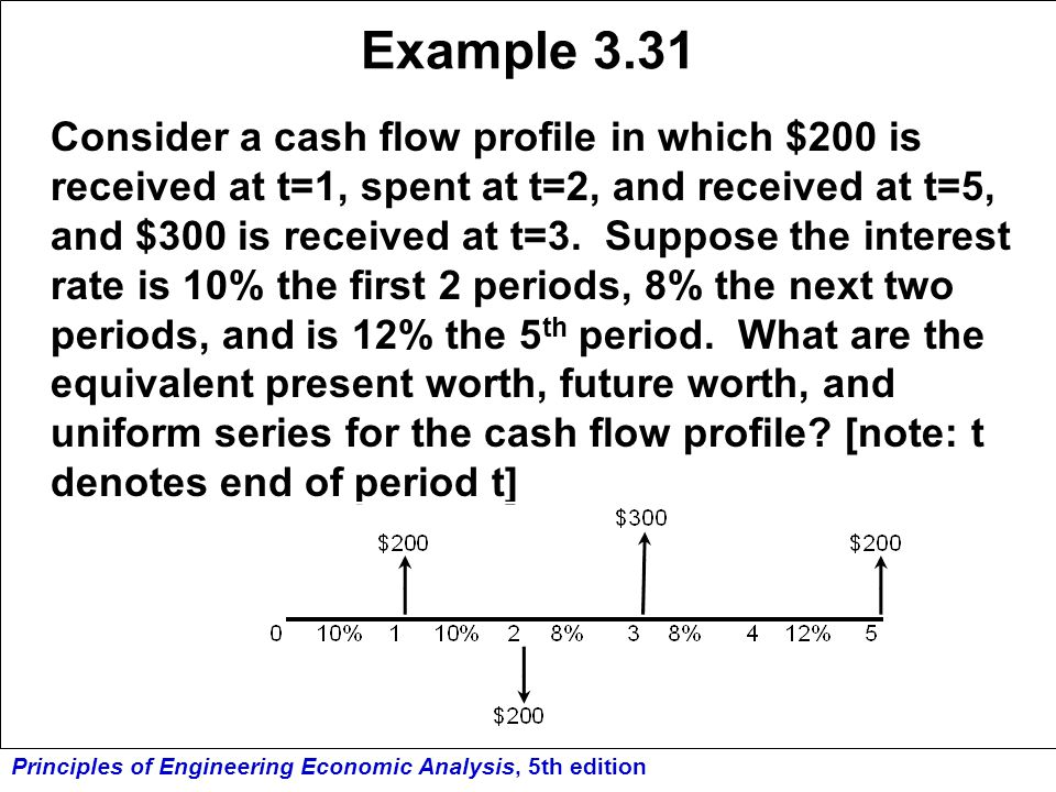 Principles of Engineering Economic Analysis, 5th edition Example 3.31 Consider a cash flow profile in which $200 is received at t=1, spent at t=2, and