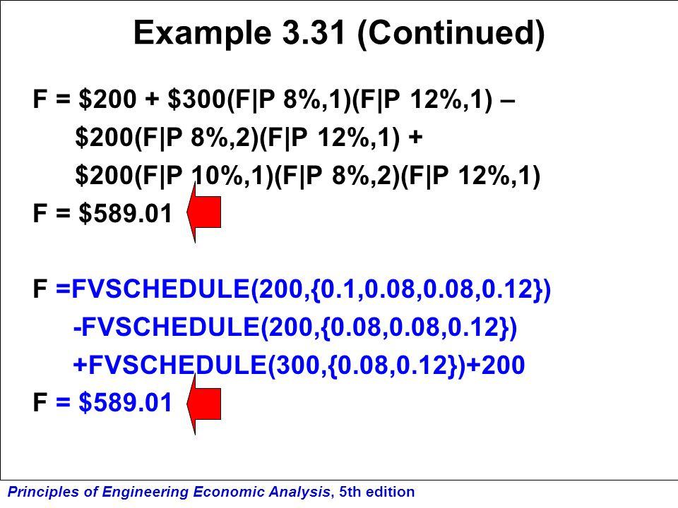 Example 3.31 (Continued) F = $200 + $300(F|P 8%,1)(F|P 12%,1) – $200(F|P 8%,2)(F|P 12%,1) + $200(F|P 10%,1)(F|P 8%,2)(F|P 12%,1) F = $589.01 F =FVSCHE