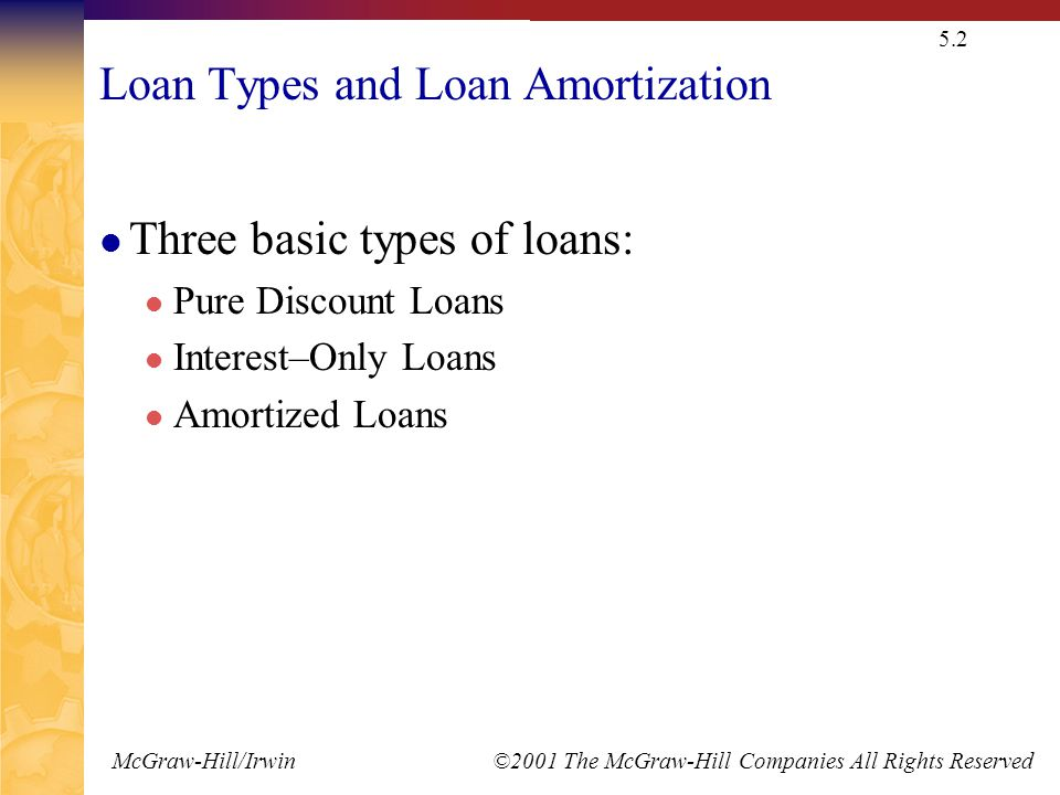 McGraw-Hill/Irwin ©2001 The McGraw-Hill Companies All Rights Reserved 5.2 Loan Types and Loan Amortization Three basic types of loans: Pure Discount Loans Interest–Only Loans Amortized Loans