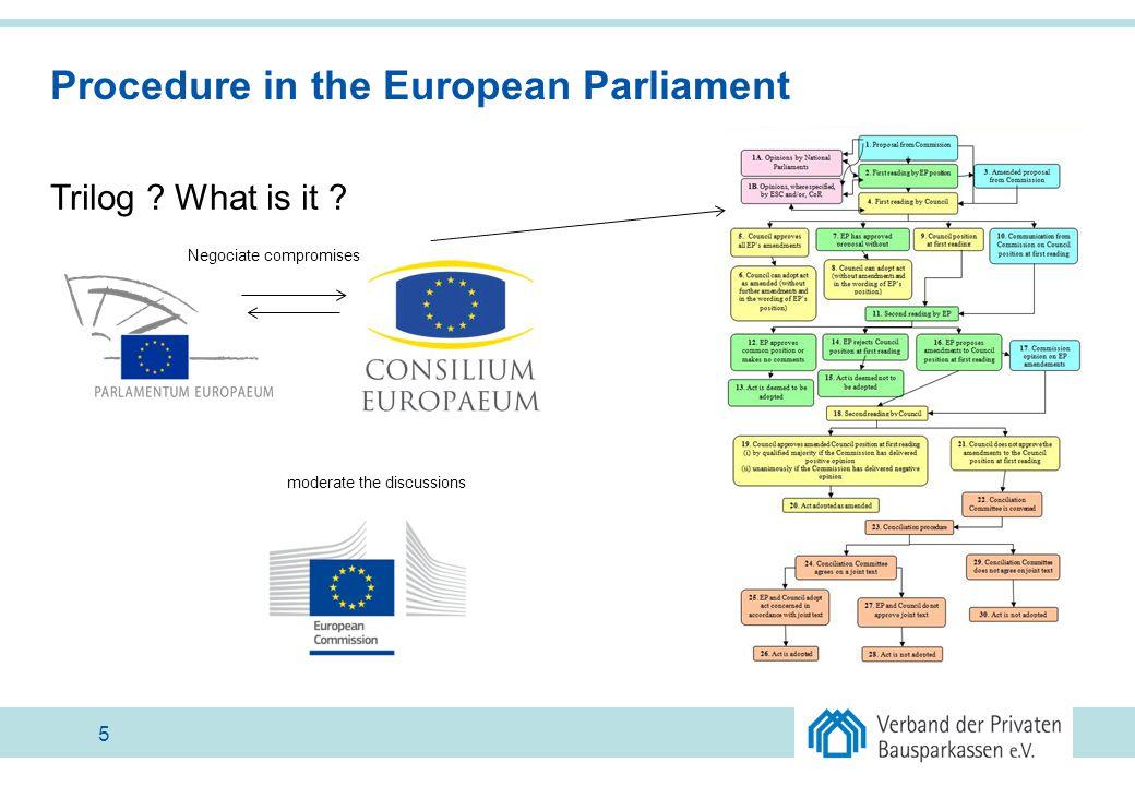 EU mortgage credit regulation Warn the consumer .