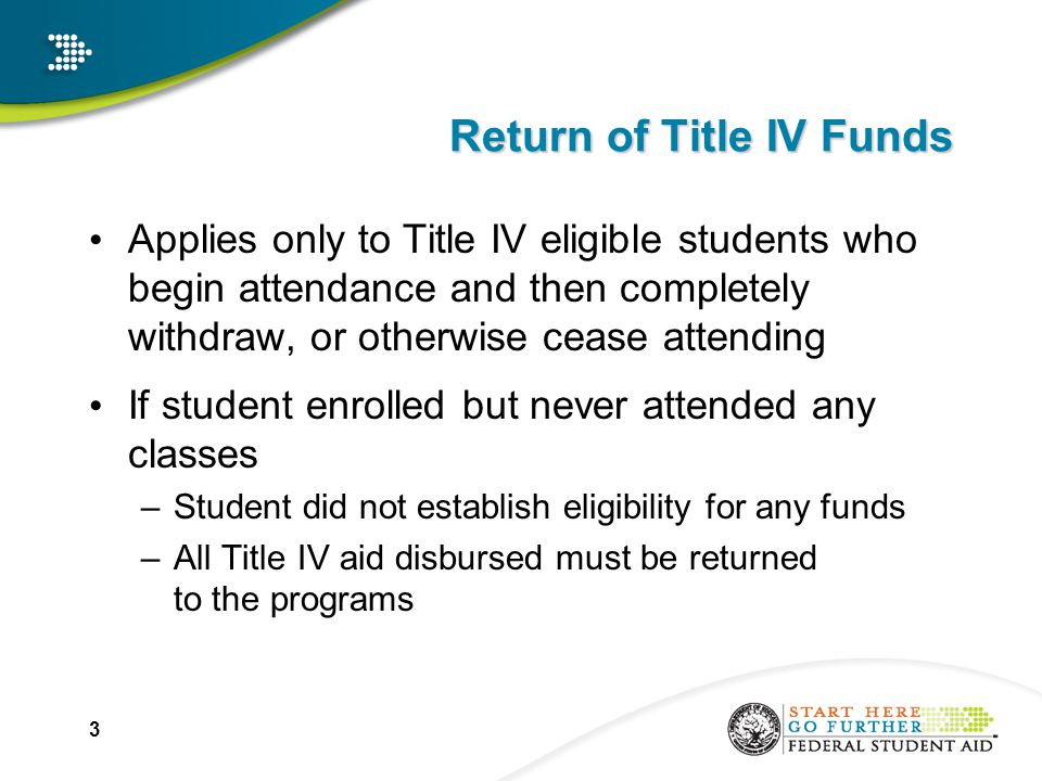 3 Return of Title IV Funds Applies only to Title IV eligible students who begin attendance and then completely withdraw, or otherwise cease attending If student enrolled but never attended any classes –Student did not establish eligibility for any funds –All Title IV aid disbursed must be returned to the programs