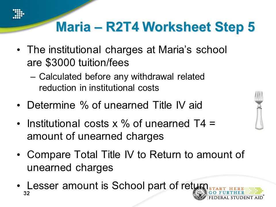 Maria – R2T4 Worksheet Step 5 The institutional charges at Maria's school are $3000 tuition/fees –Calculated before any withdrawal related reduction in institutional costs Determine % of unearned Title IV aid Institutional costs x % of unearned T4 = amount of unearned charges Compare Total Title IV to Return to amount of unearned charges Lesser amount is School part of return 32