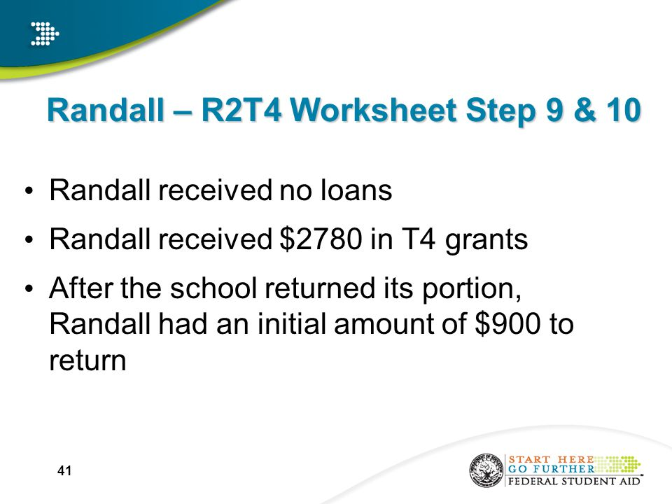 Randall – R2T4 Worksheet Step 9 & 10 Randall received no loans Randall received $2780 in T4 grants After the school returned its portion, Randall had an initial amount of $900 to return 41