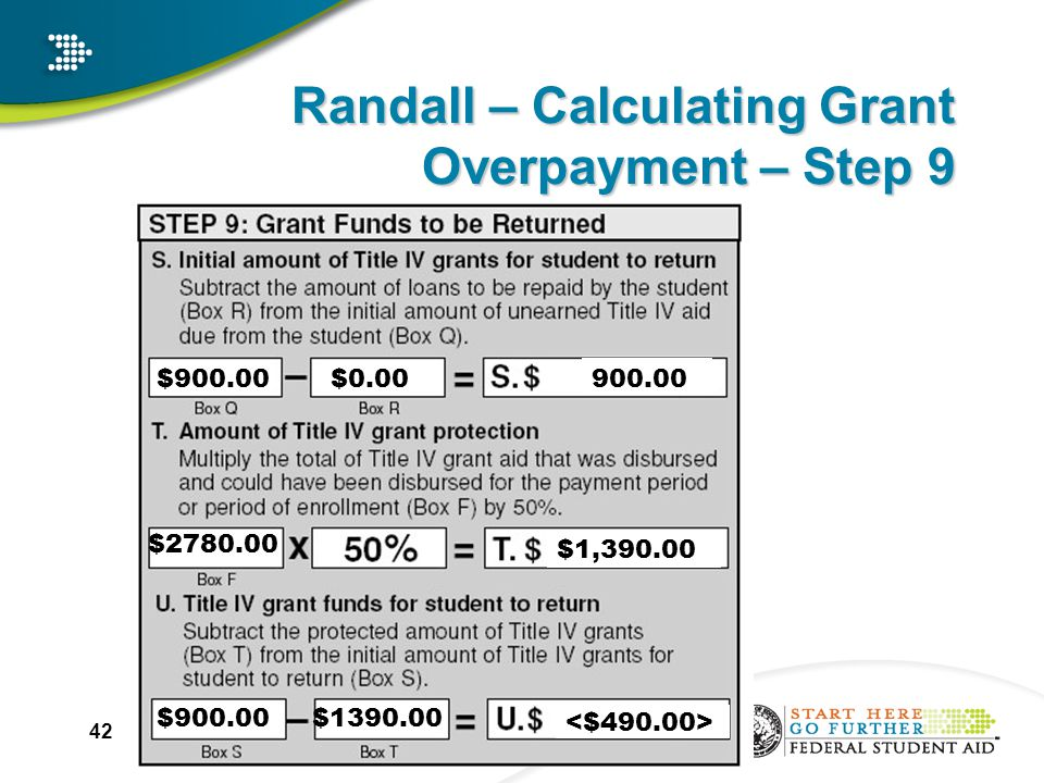 Randall – Calculating Grant Overpayment – Step 9 42 $900.00$0.00900.00 $2780.00 $1,390.00 $900.00$1390.00