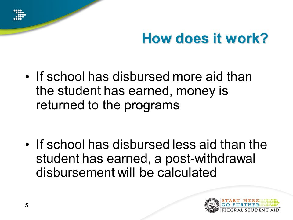 46 Grant Overpayment School must notify student within 30 days of school's determination of withdrawal Student retains Title IV eligibility for 45 days –During that time, he must either: Repay in full to school Make satisfactory arrangements to repay with school (school's option) Make satisfactory arrangements to repay with Department of Education