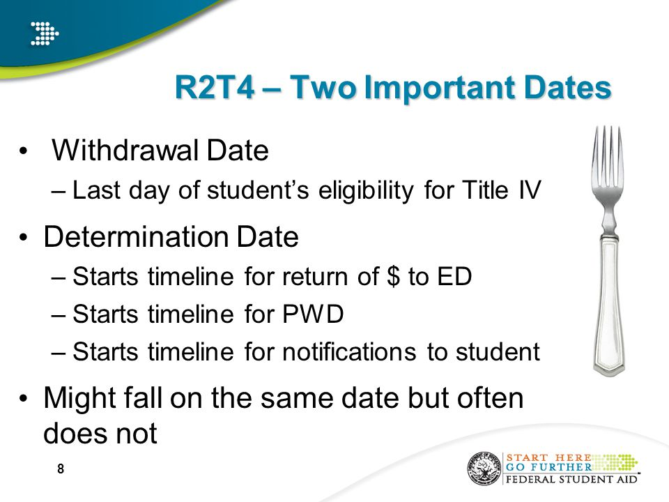 Date of Institution's Determination that Student Withdrew When did the school know of the student's withdrawal.